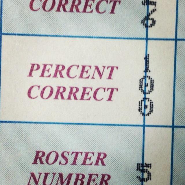 DSCI Exam 100%  d=(´▽`)=b